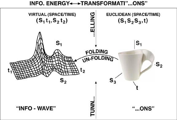 Quantum_NewWave_physics