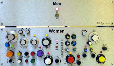 Men/Women unit
